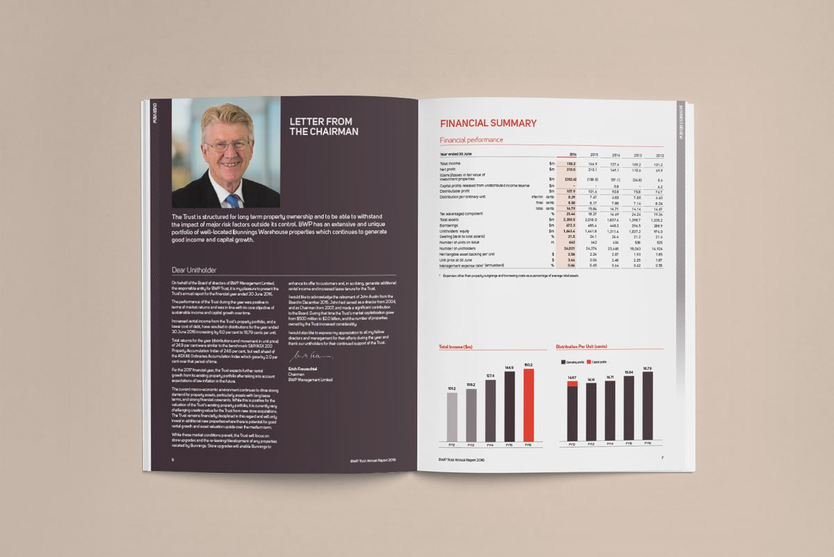 BWP-annual-report-2016-spreads-2